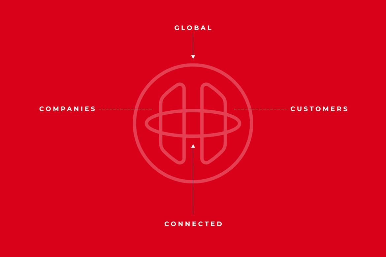 Hayatmart logo meaning by Dawid Koniuszewski Design